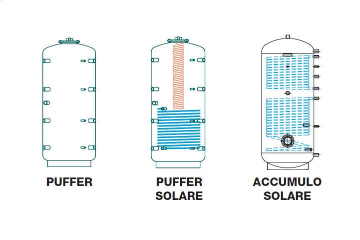 puffer-3